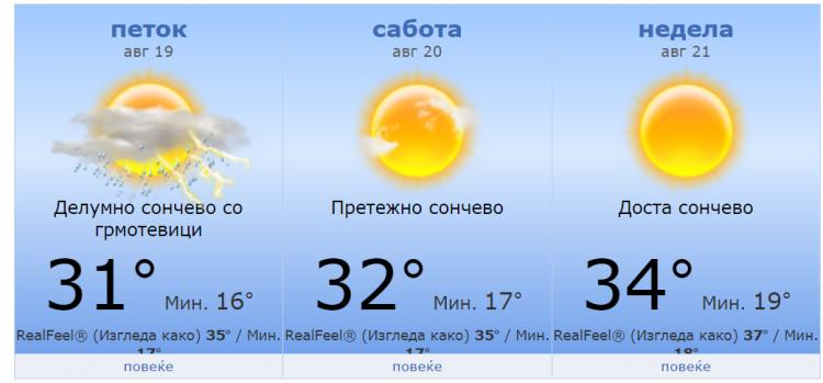 Викенд временска прогноза