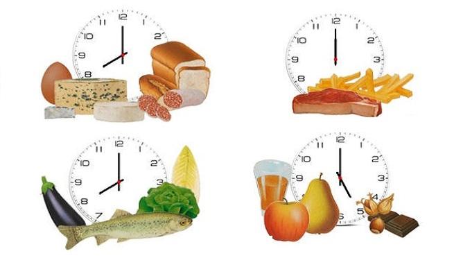 """Јадете што сакате, а топите сало и слабеете – Ова се правилата на """"хроно исхраната"""""""