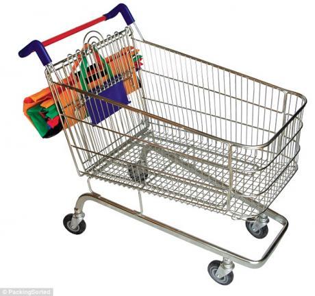 Дали сте ја забележале оваа работа на количките: Ретко кој знае за што служи, а многу ќе ви го олесни пазарењето