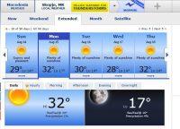 Временска прогноза Сонце (AccuWeather)