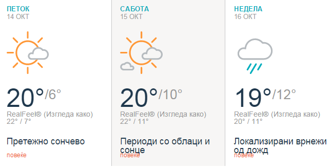 ВИКЕНД ВРЕМЕНСКА: Ќе има ли спас од дождот?